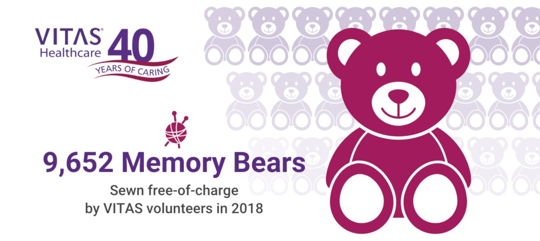 In 2018, VITAS volunteers sewed 9,652 Memory Bears free of charge.