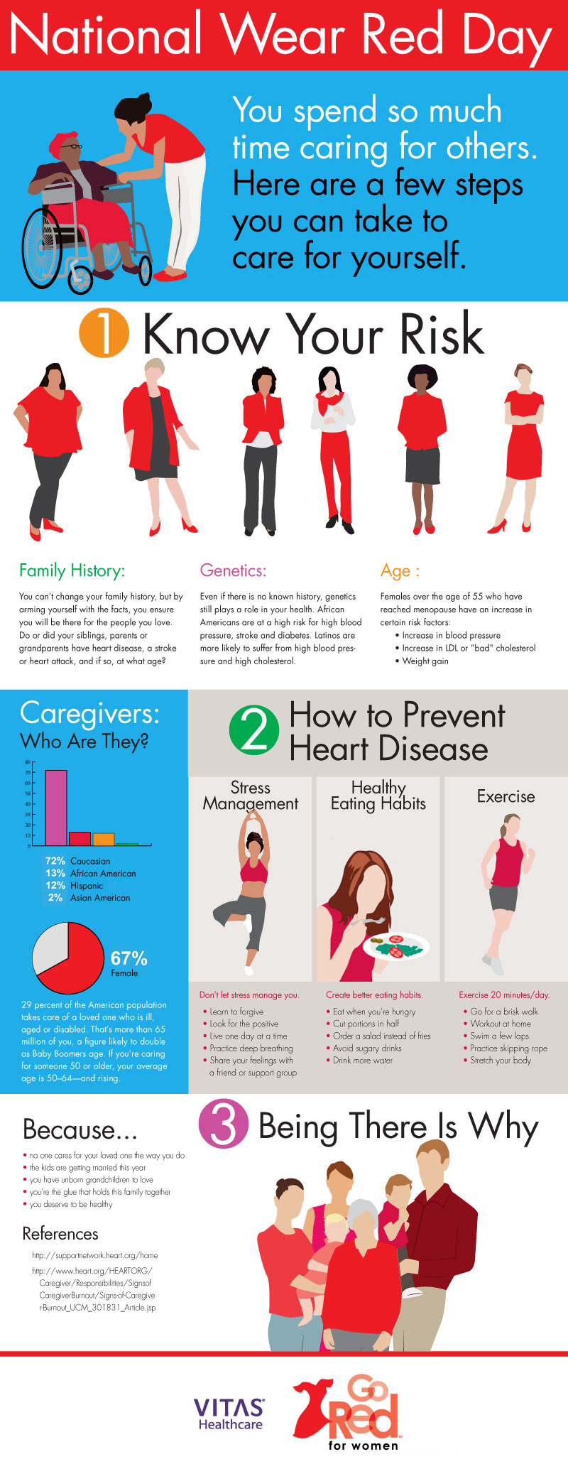 Heart Health Infographic from VITAS