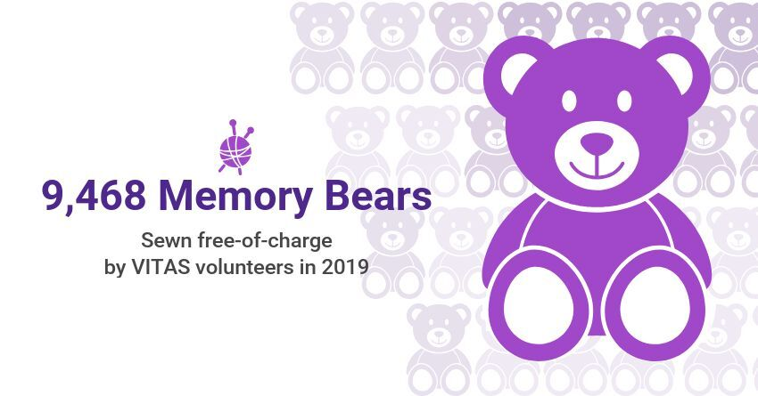 A graphic shows that VITAS volunteers sewed more than 9,000 Memory Bears in 2019