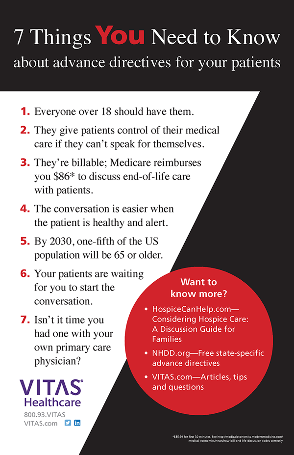 7 things your patients should know