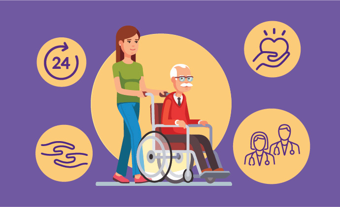 Graphic showing a caregiver helping a loved one in a wheelchair, with icons representing how hospice can help